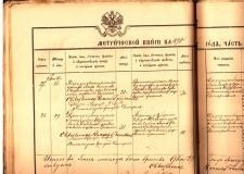 Александр Бейвель в документах ОГАЧО