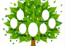 Тенденции: как почувствовать связь с предками